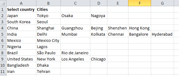 Screenshot of a table in Excel with countries and cities